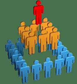 Современные методы управления в сфере кадров